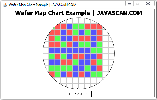 JFreeChart Wafer Map Chart